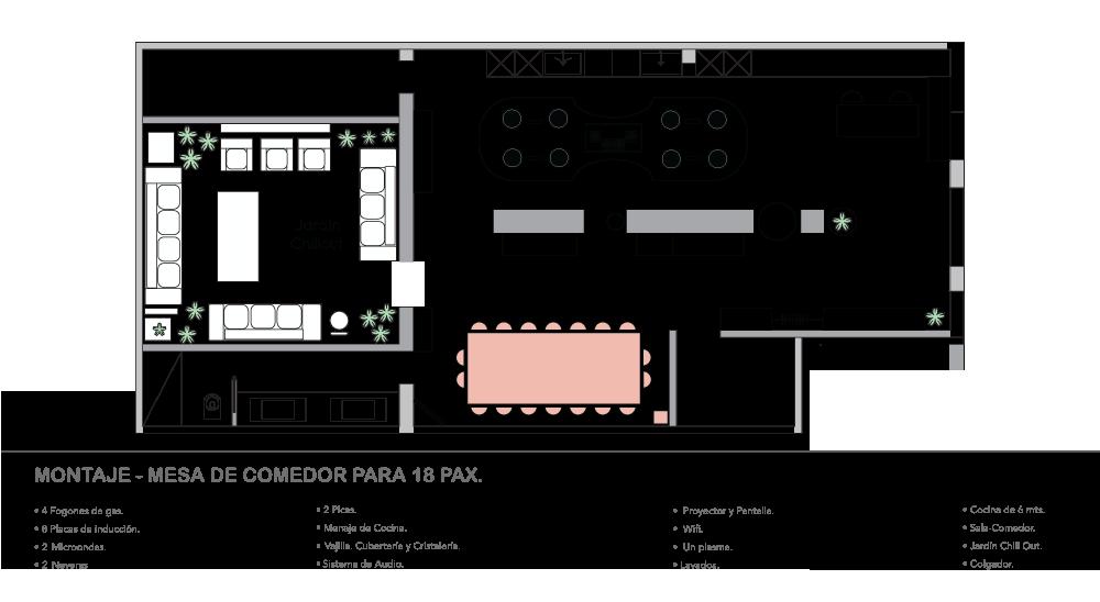 Planos de cocinas en u perfect free cocinas integrales Planos de gabinetes de cocina gratis